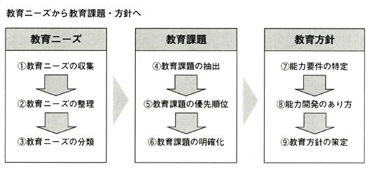 M3-4-2.jpg
