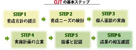 OJT2.jpg