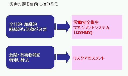anzen図表.jpg