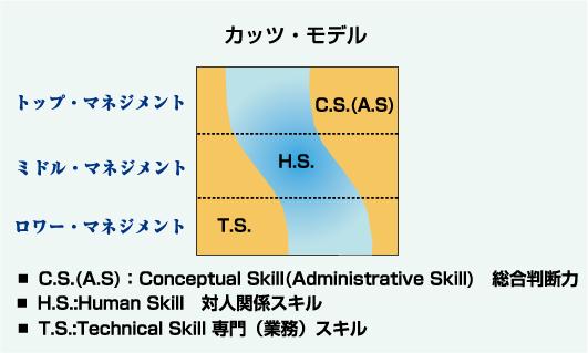 k_model.jpg