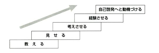 manual20131010-1.jpg