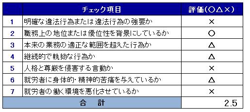 nomikai-hyoka.png